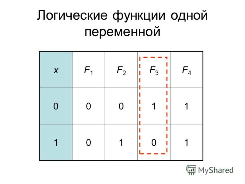 Логические функции одной переменной xF1F1 F2F2 F3F3 F4F4 00011 10101