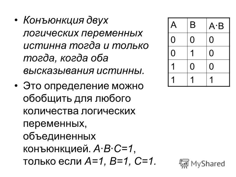 Конъюнкция двух логических переменных истинна тогда и только тогда, когда оба высказывания истинны. Это определение можно обобщить для любого количества логических переменных, объединенных конъюнкцией. ABC=1, только если A=1, B=1, C=1. AB A B 000 010