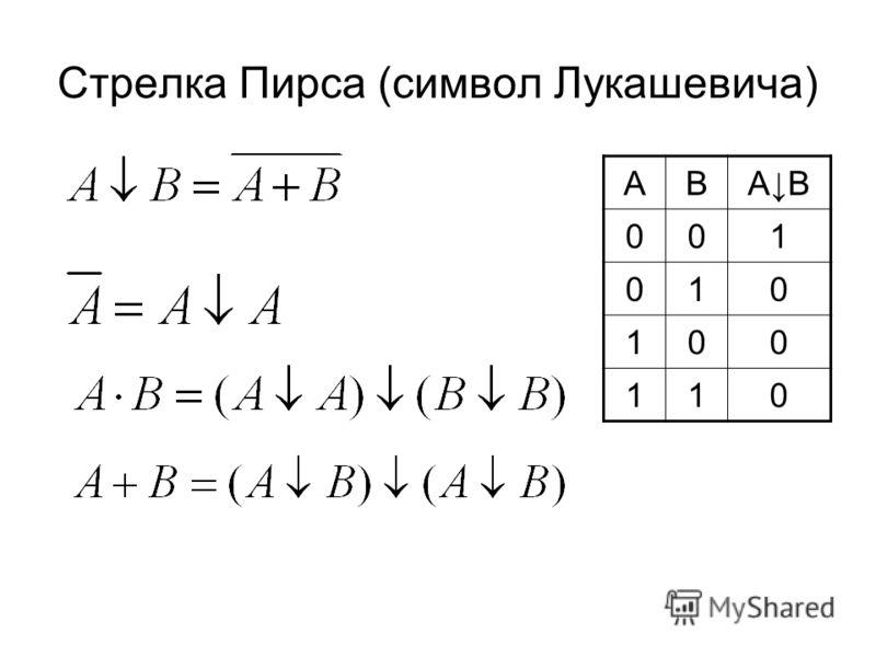 Стрелка Пирса (символ Лукашевича) ABABAB 001 010 100 110