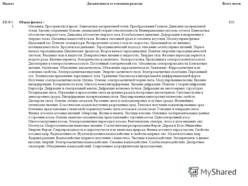 ИндексДисциплина и ее основные разделыВсего часов ЕН.Ф.0 1 Общая физика : Механика. Пространство и время. Кинематика материальной точки. Преобразования Галилея. Динамика материальной точки. Законы сохранения. Основы специальной теории относительности