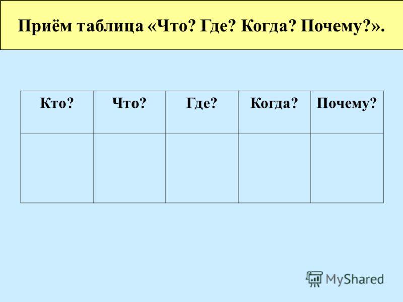 Кто?Что?Где?Когда?Почему? Приём таблица «Что? Где? Когда? Почему?».