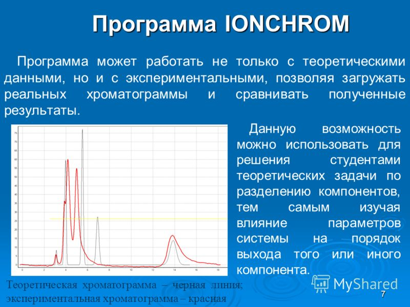 7 Программа может работать не только с теоретическими данными, но и с экспериментальными, позволяя загружать реальных хроматограммы и сравнивать полученные результаты. Программа IONCHROM Данную возможность можно использовать для решения студентами те