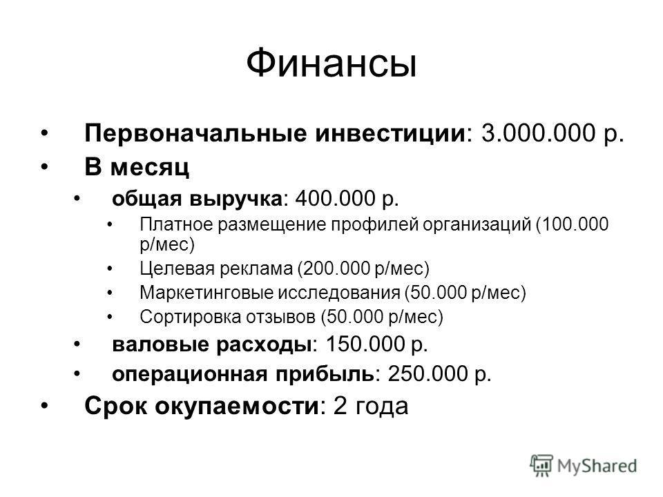 Финансы Первоначальные инвестиции: 3.000.000 р. В месяц общая выручка: 400.000 р. Платное размещение профилей организаций (100.000 р/мес) Целевая реклама (200.000 р/мес) Маркетинговые исследования (50.000 р/мес) Сортировка отзывов (50.000 р/мес) вало