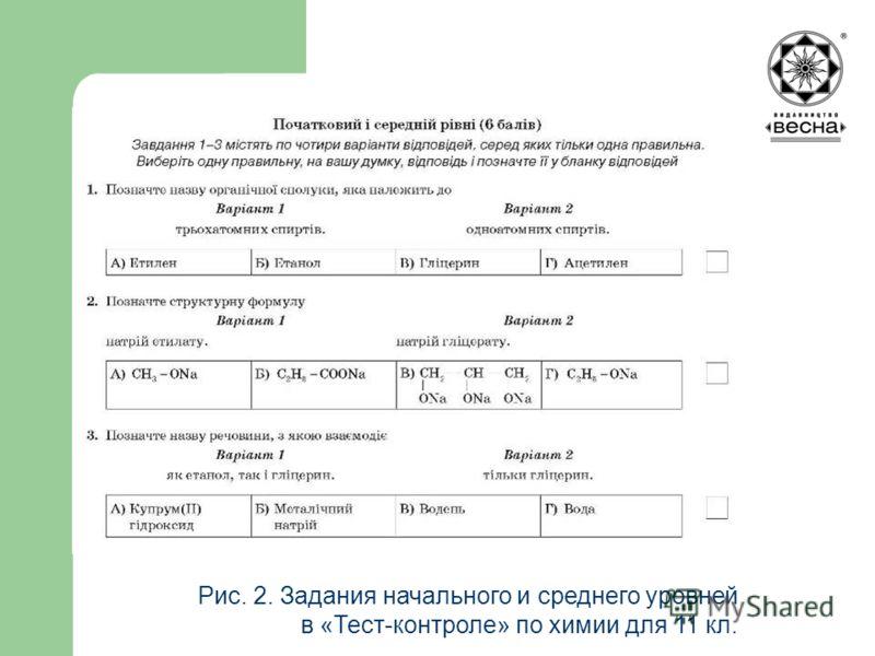 Рис. 2. Задания начального и среднего уровней в «Тест-контроле» по химии для 11 кл.