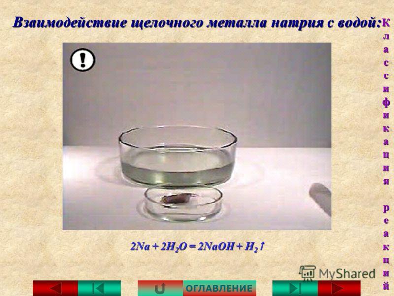 3. Реакции замещения – это такие реакции, в результате которых атомы простого вещества замещают атомы какого- нибудь элемента в сложном веществе. В неорганической химии примером таких процессов может В неорганической химии примером таких процессов мо
