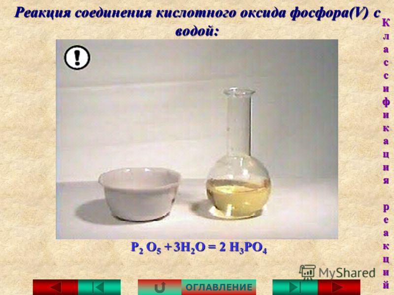 Реакции, идущие с изменением состава вещества 1.Реакции соединения – это такие реакции, при которых из двух и более веществ образуется одно сложное вещество. В неорганической химии все многообразие реакции В неорганической химии все многообразие реак