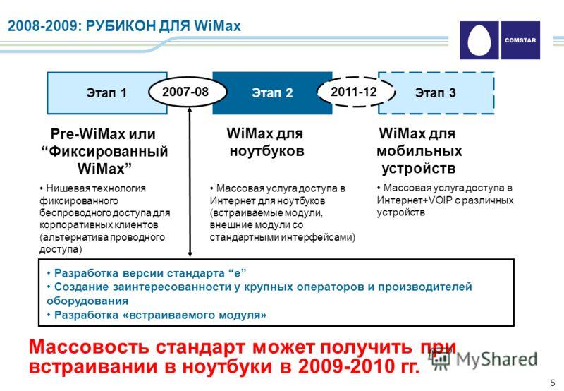 5 2008-2009: РУБИКОН ДЛЯ WiMax Массовость стандарт может получить при встраивании в ноутбуки в 2009-2010 гг. Этап 1Этап 2Этап 3 Pre-WiMax илиФиксированный WiMax WiMax для ноутбуков WiMax для мобильных устройств Разработка версии стандарта e Создание