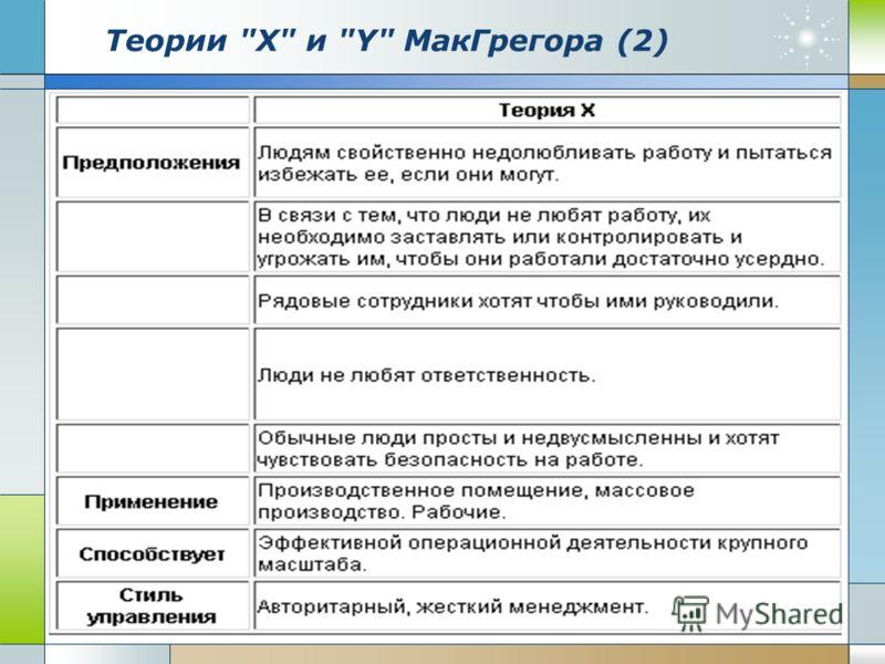 Теории X и Y МакГрегора (2)