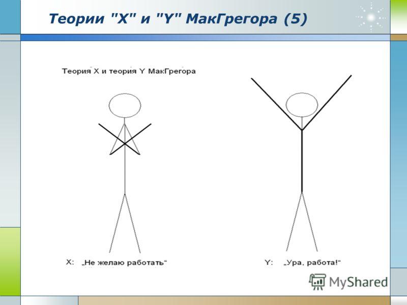 Теории X и Y МакГрегора (5)