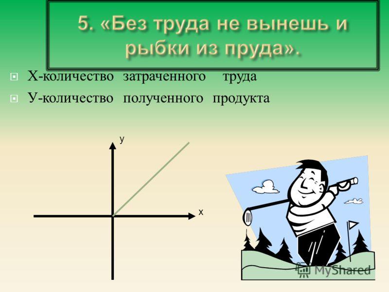 Идеи, придумки, задумки, y Время (час), x
