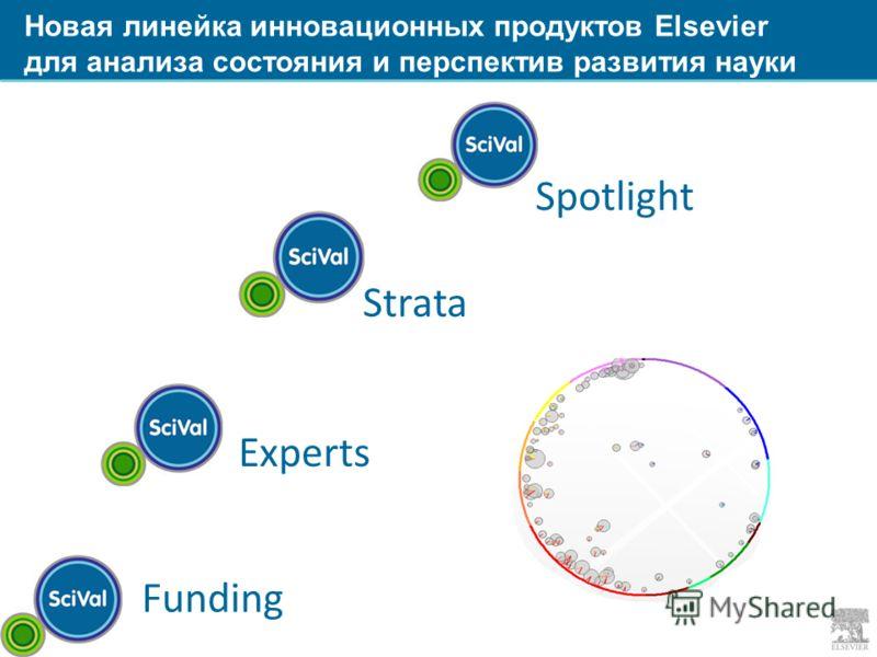 Новая линейка инновационных продуктов Elsevier для анализа состояния и перспектив развития науки Spotlight Strata Experts Funding