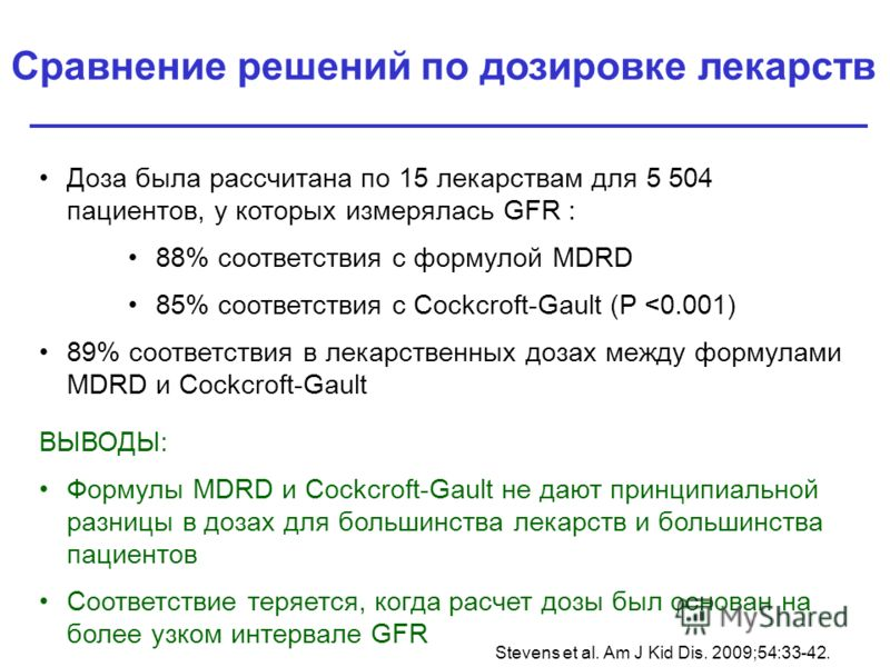 Доза была рассчитана по 15 лекарствам для 5 504 пациентов, у которых измерялась GFR : 88% соответствия с формулой MDRD 85% соответствия с Cockcroft-Gault (P