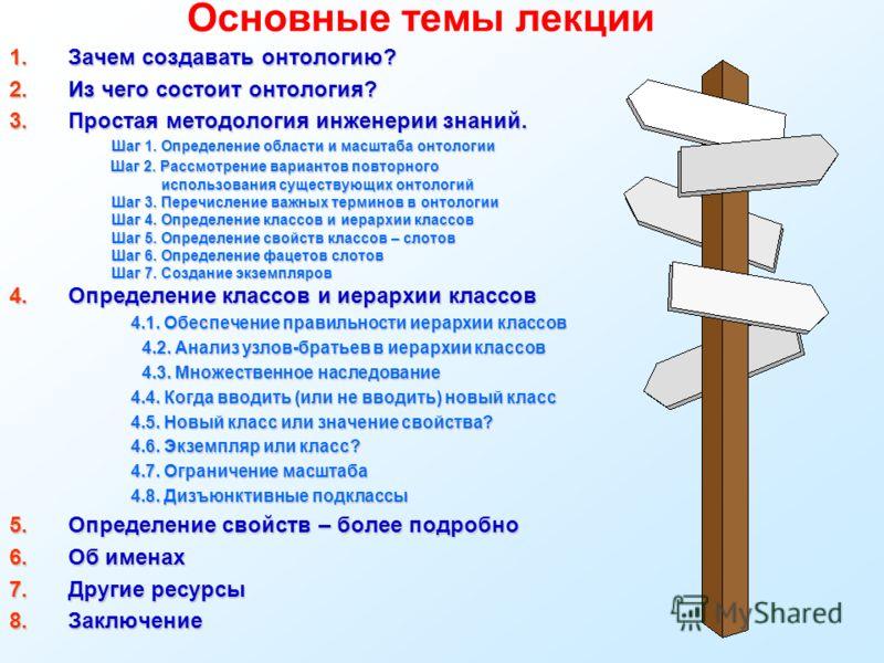 Основные темы лекции 1.Зачем создавать онтологию? 2.Из чего состоит онтология? 3.Простая методология инженерии знаний. Шаг 1. Определение области и масштаба онтологии Шаг 1. Определение области и масштаба онтологии Шаг 2. Рассмотрение вариантов повто