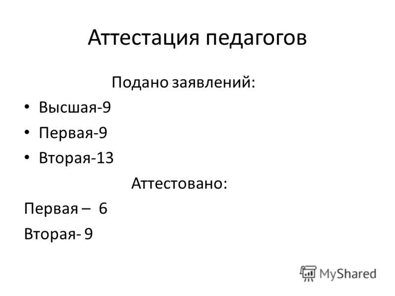 Аттестация педагогов Подано заявлений: Высшая-9 Первая-9 Вторая-13 Аттестовано: Первая – 6 Вторая- 9