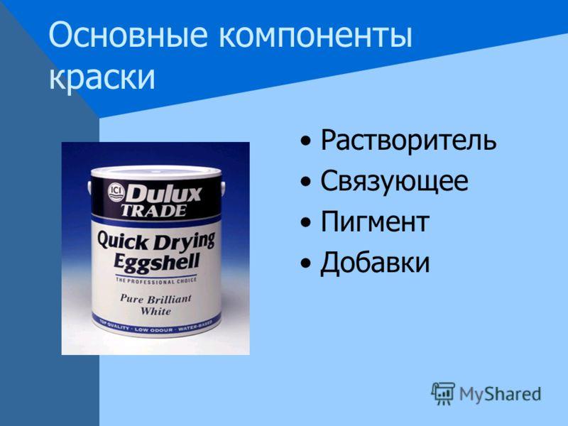 Основные компоненты краски Растворитель Связующее Пигмент Добавки