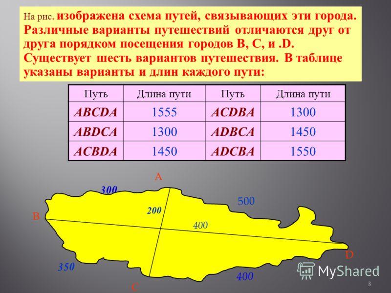 ПутьДлина путиПутьДлина пути ABCDA1555ACDBA1300 ABDCA1300ADBCA1450 ACBDA1450ADCBA1550 8 С В А 300 200 400 500 400 350 D На рис. изображена схема путей, связывающих эти города. Различные варианты путешествий отличаются друг от друга порядком посещения