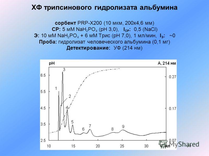30 ХФ трипсинового гидролизата альбумина сорбент PRP-X200 (10 мкм, 200x4,6 мм) СР: 5 мМ NaH 2 PO 4 (pH 3,0), I СР : 0,5 (NaCl) Э: 10 мМ NaH 2 PO 4 + 6 мМ Трис (рН 7,0), 1 мл/мин, I Э : ~0 Проба: гидролизат человеческого альбумина (0,1 мг) Детектирова
