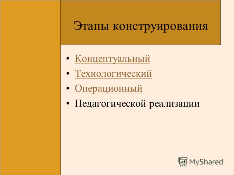 Этапы конструирования Концептуальный Технологический Операционный Педагогической реализации