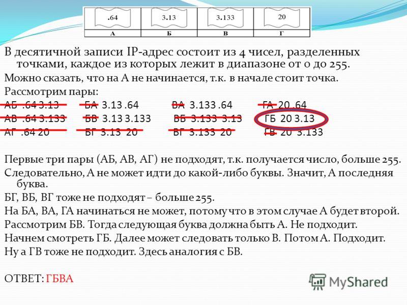 В десятичной записи IP-адрес состоит из 4 чисел, разделенных точками, каждое из которых лежит в диапазоне от 0 до 255. Можно сказать, что на А не начинается, т.к. в начале стоит точка. Рассмотрим пары: АБ.64 3.13 БА 3.13.64 ВА 3.133.64 ГА 20.64 АВ.64