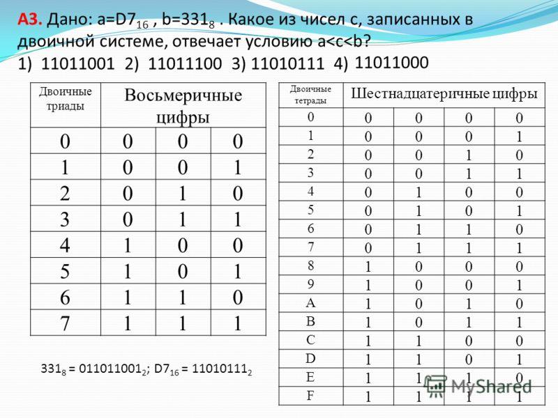 А3. Дано: а=D7 16, b=331 8. Какое из чисел c, записанных в двоичной системе, отвечает условию a