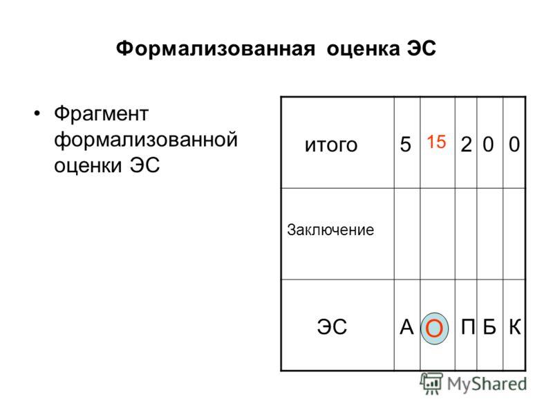 Формализованная оценка ЭС Фрагмент формализованной оценки ЭС итого5 15 200 Заключение ЭСАПБК О