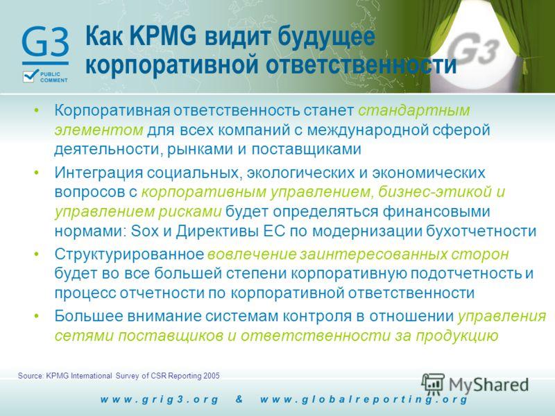 Как KPMG видит будущее корпоративной ответственности Корпоративная ответственность станет стандартным элементом для всех компаний с международной сферой деятельности, рынками и поставщиками Интеграция социальных, экологических и экономических вопросо
