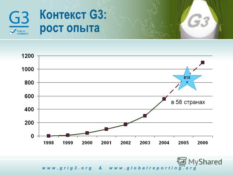 Контекст G3: рост опыта 810 + в 58 странах