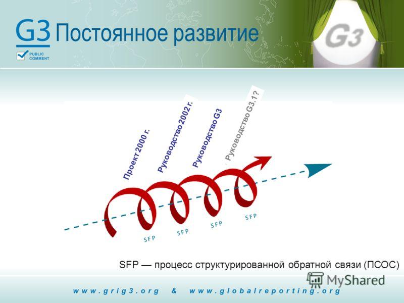 Постоянное развитие SFP процесс структурированной обратной связи (ПСОС) Проект 2000 г. Руководство 2002 г. Руководство G3 Руководство G3.1?