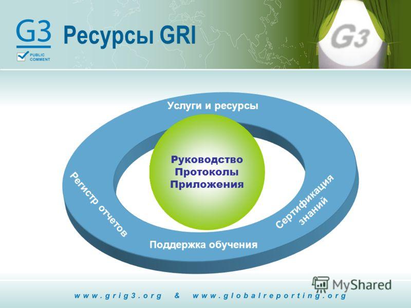 Ресурсы GRI Руководство Протоколы Приложения Сертификация знаний Услуги и ресурсы Поддержка обучения Регистр отчетов