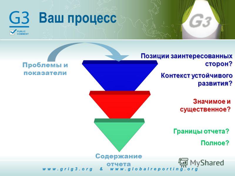 Ваш процесс Проблемы и показатели Содержание отчета Границы отчета? Полное? Значимое и существенное? Позиции заинтересованных сторон? Контекст устойчивого развития?