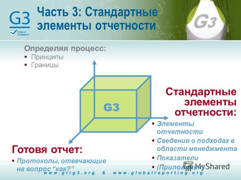 Часть 3: Стандартные элементы отчетности Определяя процесс: Принципы Границы G3 Стандартные элементы отчетности: Элементы отчетности Сведения о подходах в области менеджмента Показатели (Приложения) Готовя отчет: Протоколы, отвечающие на вопрос как?