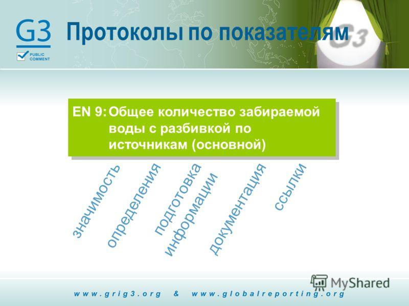 Протоколы по показателям EN 9:Общее количество забираемой воды с разбивкой по источникам (основной) значимостьопределенияссылки документация подготовка информации