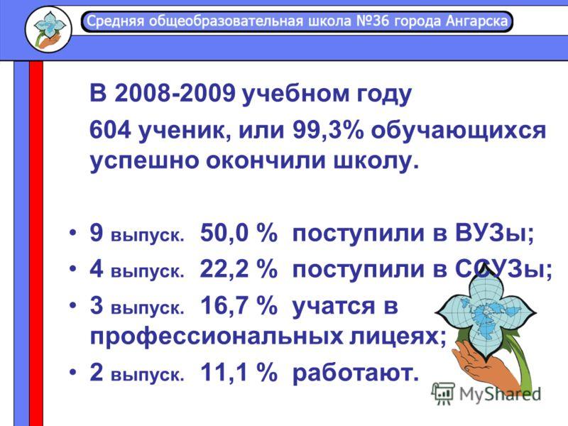 В 2008-2009 учебном году 604 ученик, или 99,3% обучающихся успешно окончили школу. 9 выпуск. 50,0 % поступили в ВУЗы; 4 выпуск. 22,2 % поступили в ССУЗы; 3 выпуск. 16,7 % учатся в профессиональных лицеях; 2 выпуск. 11,1 % работают.