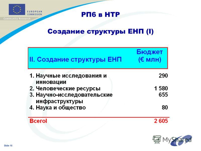 Slide 16 Создание структуры ЕНП (I) РП6 в НТР