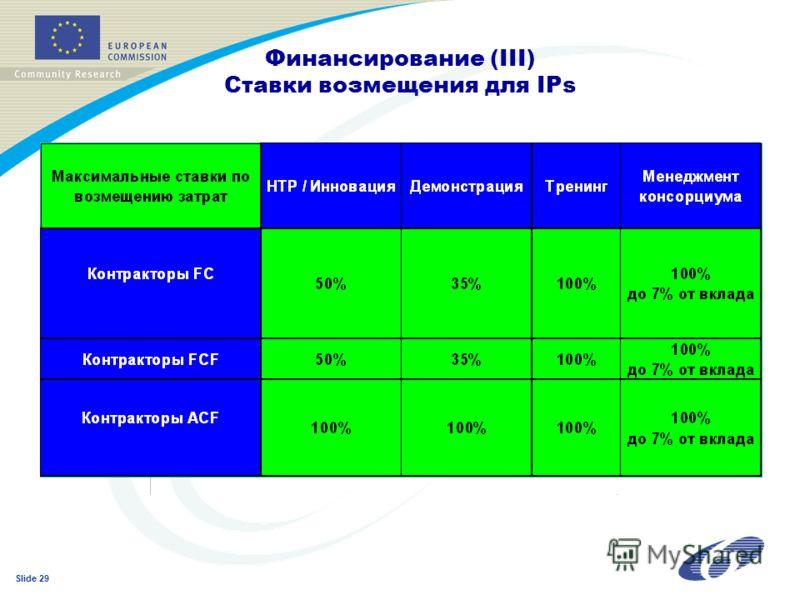 Slide 29 Финансирование (III) Ставки возмещения для IPs