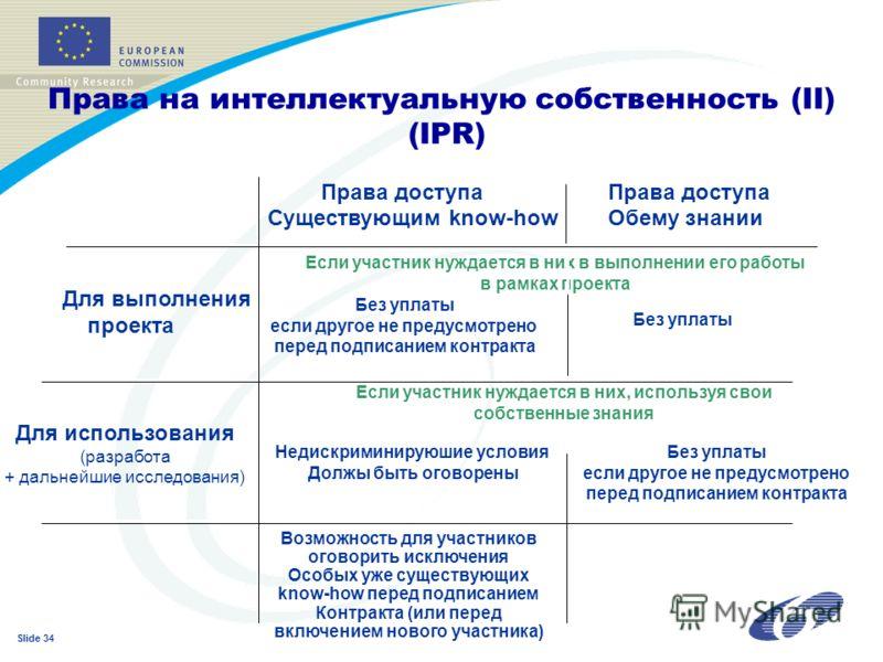 Slide 34 Права на интеллектуальную собственность (II) (IPR) Права доступа Существующим know-how Права доступа Обему знании Если участник нуждается в них в выполнении его работы в рамках проекта Для выполнения проекта Без уплаты если другое не предусм