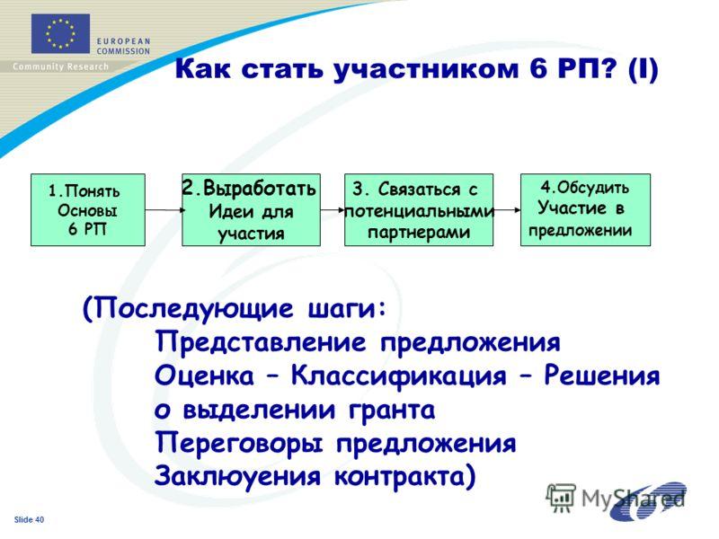 Slide 40 4.Обсудить Участие в предложении 1.Понять Основы 6 РП 3. Связаться с потенциальными партнерами 2.Выработать Идеи для участия Как стать участником 6 РП? (I) (Последующие шаги: Представление предложения Оценка – Классификация – Решения о выдел