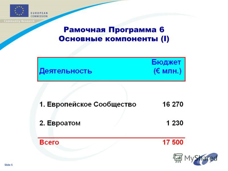 Slide 5 Рамочная Программа 6 Основные компоненты (I)