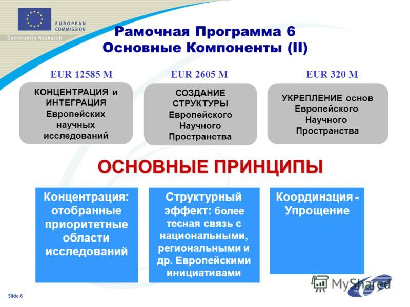 Slide 6 КОНЦЕНТРАЦИЯ и ИНТЕГРАЦИЯ Европейских научных исследований УКРЕПЛЕНИЕ основ Европейского Научного Пространства СОЗДАНИЕ СТРУКТУРЫ Европейского Научного Пространства Концентрация: отобранные приоритетные области исследований Структурный эффект