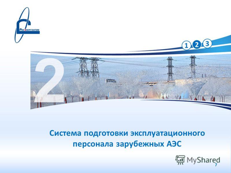 1 2 3 7 Система подготовки эксплуатационного персонала зарубежных АЭС