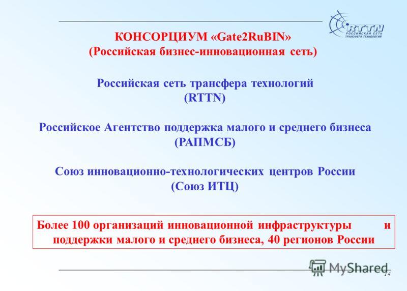 14 Российская сеть трансфера технологий (RTTN) Российское Агентство поддержка малого и среднего бизнеса (РАПМСБ) Союз инновационно-технологических центров России (Союз ИТЦ) КОНСОРЦИУМ «Gate2RuBIN» (Российская бизнес-инновационная сеть) Более 100 орга