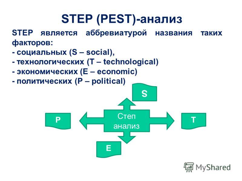 STEP (PEST)-анализ STEP является аббревиатурой названия таких факторов: - социальных (S – social), - технологических (Т – technological) - экономических (Е – economic) - политических (Р – political) Степ анализ P E S T