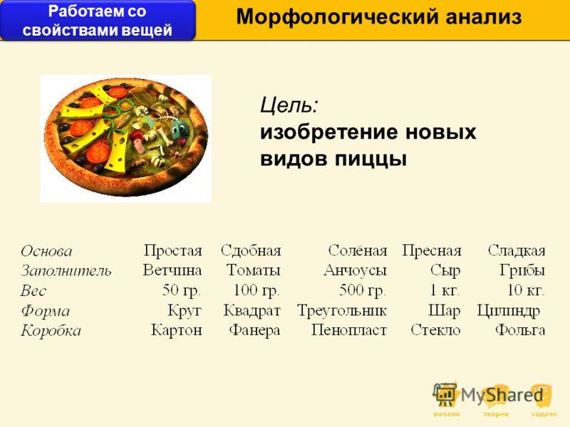 Морфологический анализ Цель: изобретение новых видов пиццы Работаем со свойствами вещей