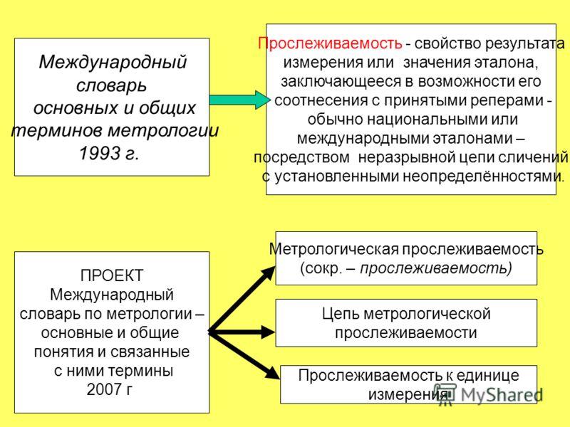 Международный словарь основных и общих терминов метрологии 1993 г. Прослеживаемость - свойство результата измерения или значения эталона, заключающееся в возможности его соотнесения с принятыми реперами - обычно национальными или международными этало
