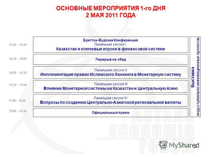 ОСНОВНЫЕ МЕРОПРИЯТИЯ 1-го ДНЯ 2 МАЯ 2011 ГОДА Панельная сессия II Имплементация правил Исламского банкинга в Монетарную систему 11:00 – 12:30 12:30 – 14:00 14.00 – 15.30 15:30 – 17:00 19:00 – 21:30 Панельная сессия IV Вопросы по созданию Центрально-А