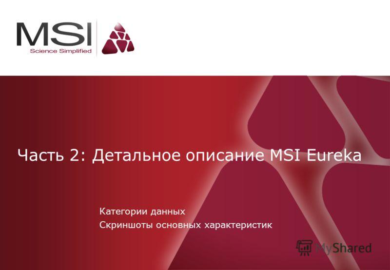 Часть 2: Детальное описание MSI Eureka Категории данных Скриншоты основных характеристик