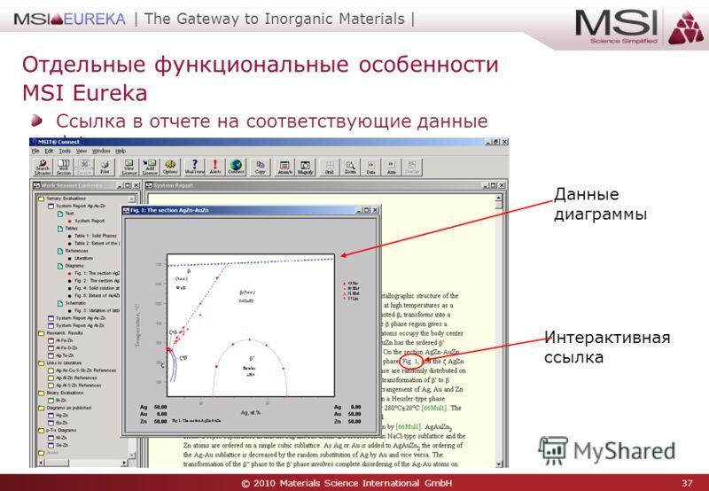 © 2010 Materials Science International GmbH 37 | The Gateway to Inorganic Materials | Отдельные функциональные особенности MSI Eureka Ссылка в отчете на соответствующие данные data Данные диаграммы Интерактивная ссылка
