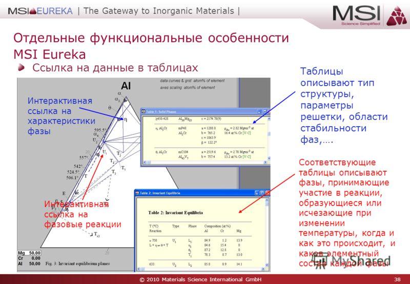© 2010 Materials Science International GmbH 38 | The Gateway to Inorganic Materials | Отдельные функциональные особенности MSI Eureka Ссылка на данные в таблицах Интерактивная ссылка на характеристики фазы Таблицы описывают тип структуры, параметры р