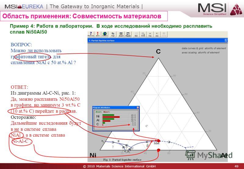 © 2010 Materials Science International GmbH 49 | The Gateway to Inorganic Materials | Пример 4: Работа в лаборатории. В ходе исследований необходимо расплавить сплав Ni50Al50 ВОПРОС: Можно ли использовать графитовый тигель для сплавления NiAl с 50 at