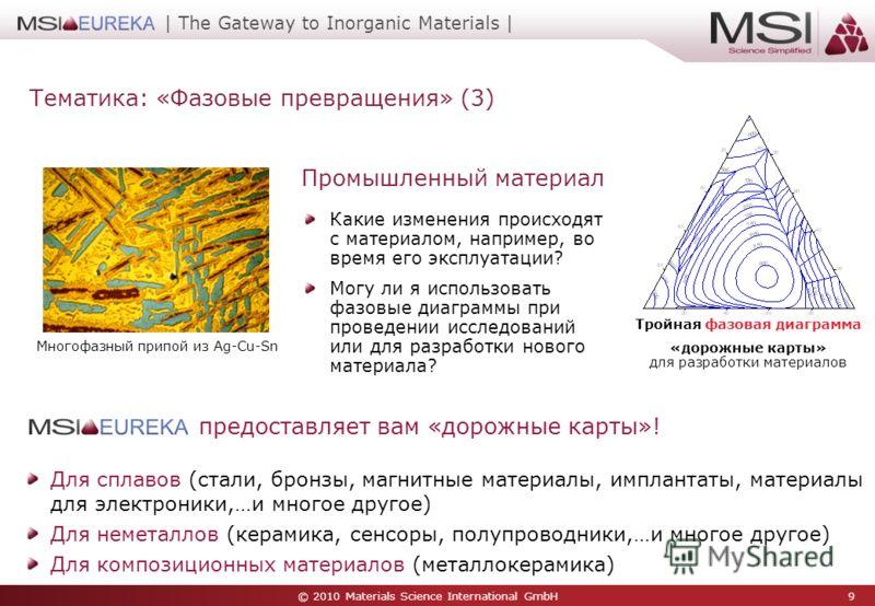 © 2010 Materials Science International GmbH 9 | The Gateway to Inorganic Materials | Какие изменения происходят с материалом, например, во время его эксплуатации? Могу ли я использовать фазовые диаграммы при проведении исследований или для разработки